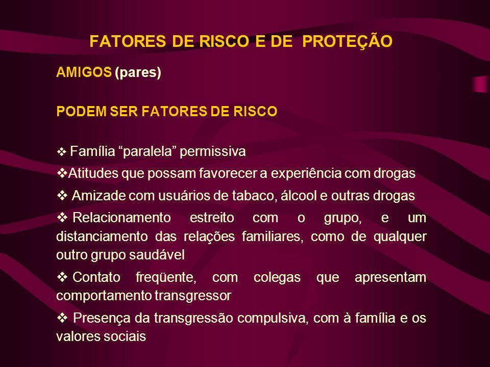 FATORES DE RISCO E DE PROTEÇÃO AMIGOS (pares) PODEM SER FATORES DE RISCO Família paralela permissiva Atitudes que possam favorecer a experiência com d