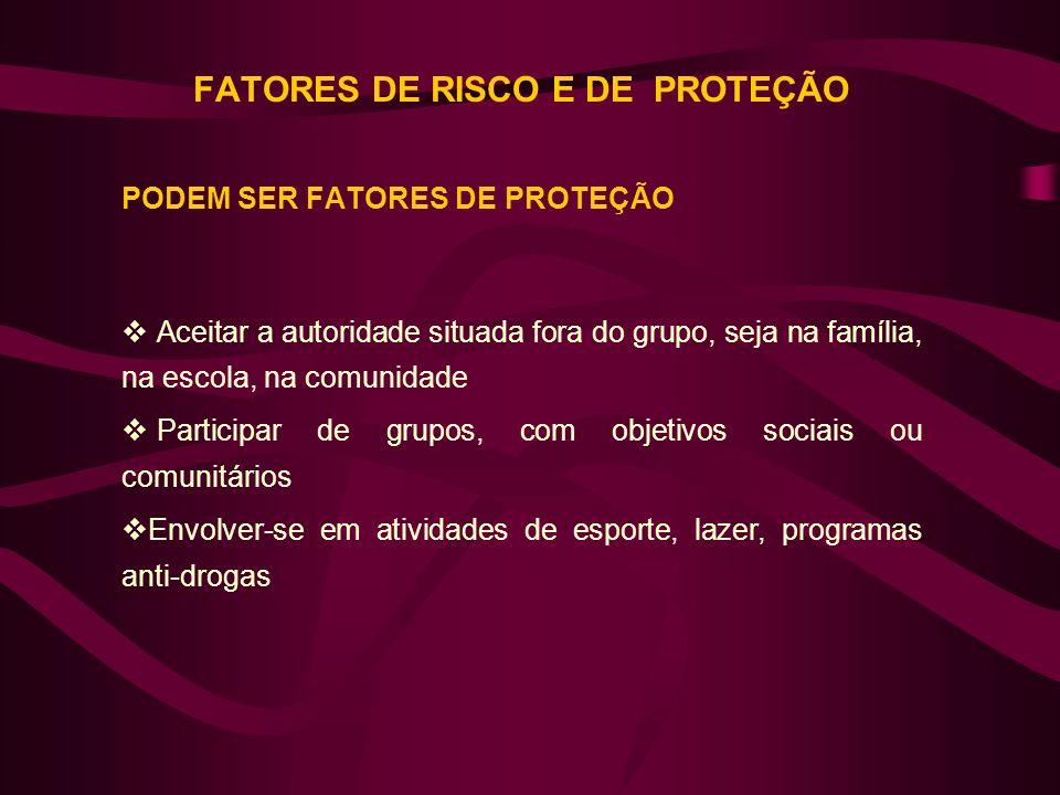 FATORES DE RISCO E DE PROTEÇÃO PODEM SER FATORES DE PROTEÇÃO Aceitar a autoridade situada fora do grupo, seja na família, na escola, na comunidade Par
