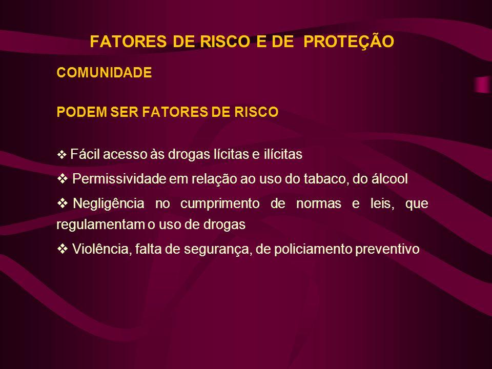 FATORES DE RISCO E DE PROTEÇÃO COMUNIDADE PODEM SER FATORES DE RISCO Fácil acesso às drogas lícitas e ilícitas Permissividade em relação ao uso do tab