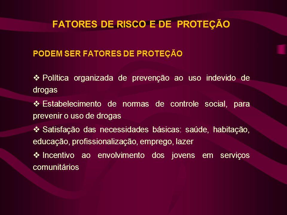 FATORES DE RISCO E DE PROTEÇÃO PODEM SER FATORES DE PROTEÇÃO Política organizada de prevenção ao uso indevido de drogas Estabelecimento de normas de c