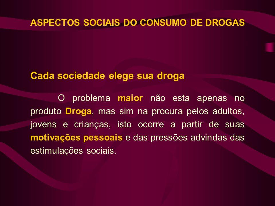 ASPECTOS SOCIAIS DO CONSUMO DE DROGAS Cada sociedade elege sua droga O problema maior não esta apenas no produto Droga, mas sim na procura pelos adult