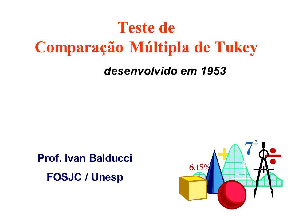 Prof. Ivan Balducci FOSJC / Unesp Teste de Comparação Múltipla de Tukey desenvolvido em 1953