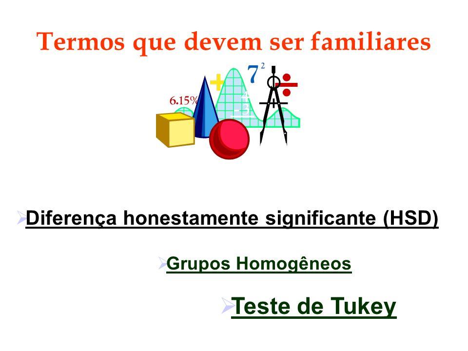 Diferença honestamente significante (HSD) Termos que devem ser familiares Teste de Tukey Grupos Homogêneos