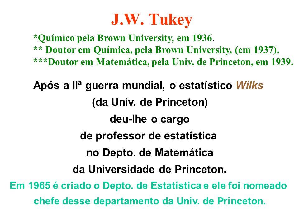 J.W. Tukey Após a IIª guerra mundial, o estatístico Wilks (da Univ. de Princeton) deu-lhe o cargo de professor de estatística no Depto. de Matemática