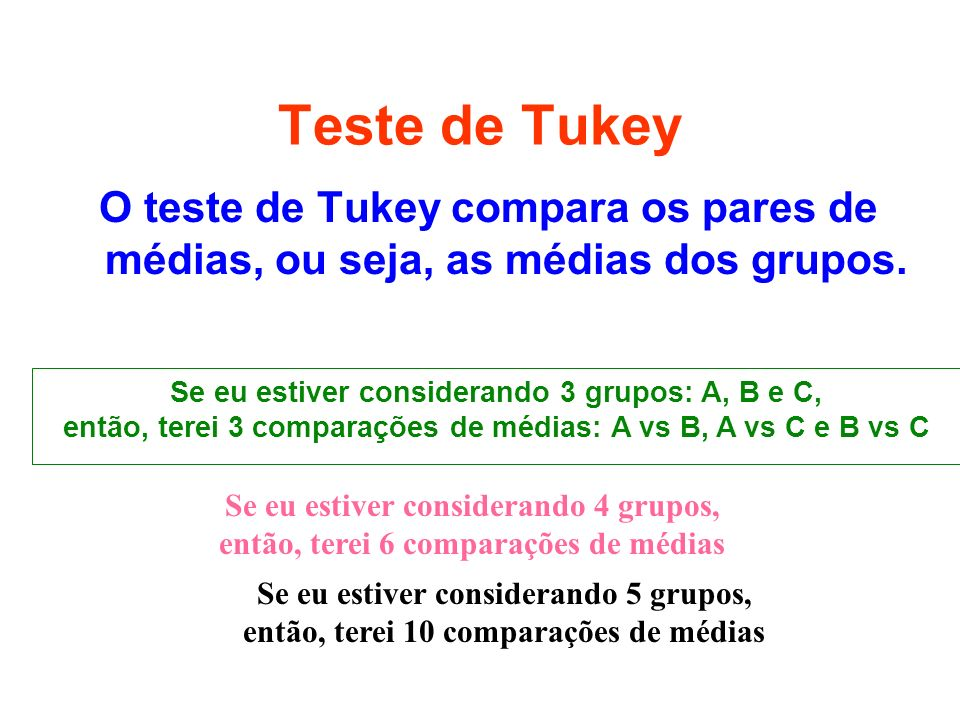 Teste de Tukey O teste de Tukey compara os pares de médias, ou seja, as médias dos grupos. Se eu estiver considerando 3 grupos: A, B e C, então, terei
