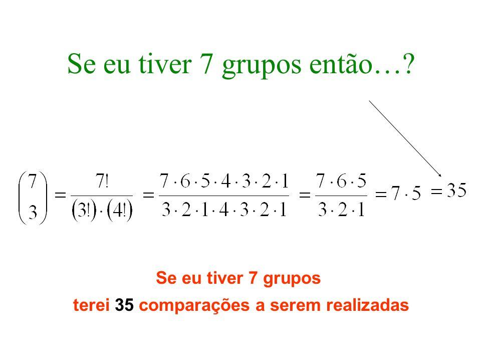 Se eu tiver 7 grupos então…? Se eu tiver 7 grupos terei 35 comparações a serem realizadas