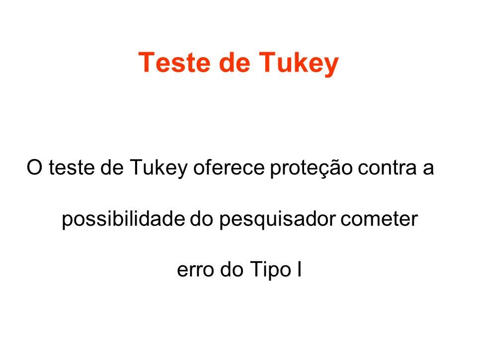 Teste de Tukey O teste de Tukey oferece proteção contra a possibilidade do pesquisador cometer erro do Tipo I