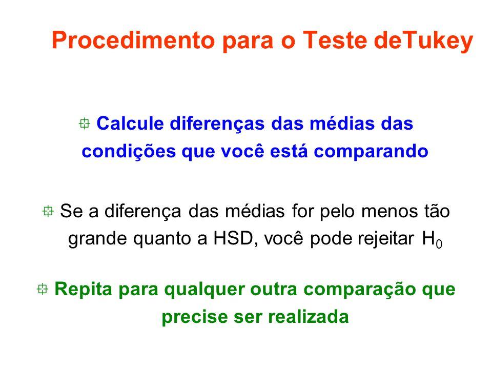 Procedimento para o Teste deTukey Calcule diferenças das médias das condições que você está comparando Se a diferença das médias for pelo menos tão gr