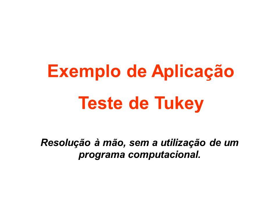 Exemplo de Aplicação Teste de Tukey Resolução à mão, sem a utilização de um programa computacional.