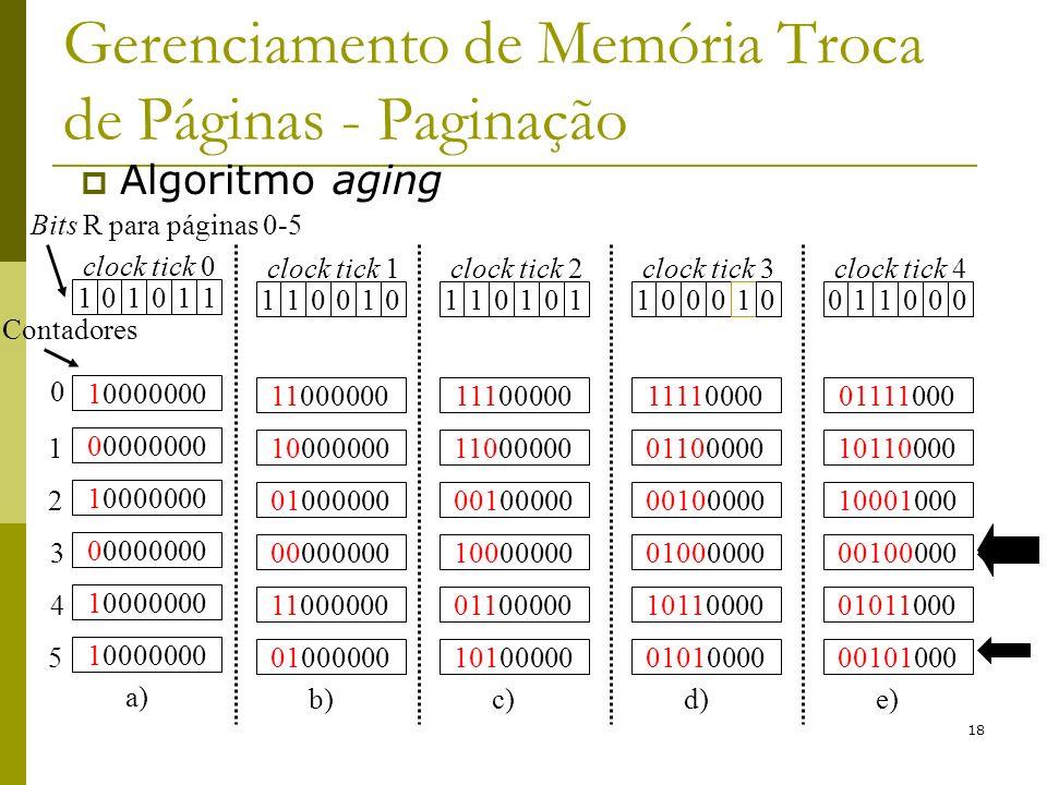 18 Gerenciamento de Memória Troca de Páginas - Paginação Algoritmo aging clock tick 0 101011 10000000 00000000 10000000 00000000 10000000 0 1 2 3 4 5