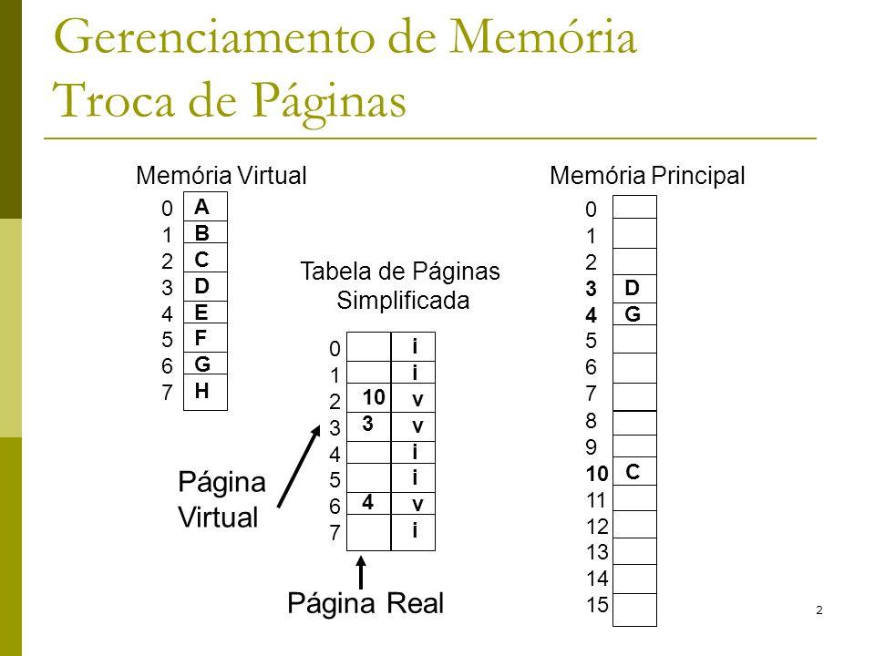 2 Gerenciamento de Memória Troca de Páginas ABCDEFGHABCDEFGH 0123456701234567 Memória Virtual 0123456701234567 10 3 4 iivviiviiivviivi Tabela de Páginas Simplificada DGDG Memória Principal 0123456701234567 8 9 10 11 12 13 14 15 C Página Virtual Página Real