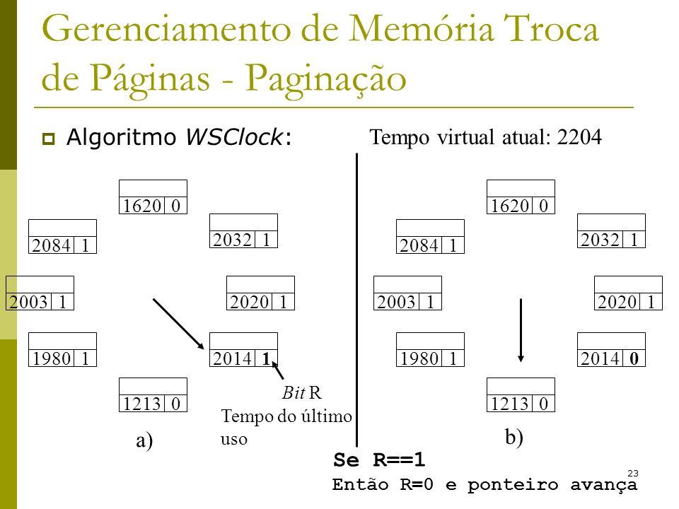 23 Gerenciamento de Memória Troca de Páginas - Paginação Algoritmo WSClock: Tempo virtual atual: 2204 Tempo do último uso 20031 20841 16200 20321 19801 12130 20141 20201 Bit R a) 20841 16200 20321 20031 19801 12130 20140 20201 b) Se R==1 Então R=0 e ponteiro avança