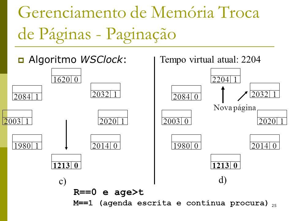 25 Gerenciamento de Memória Troca de Páginas - Paginação Algoritmo WSClock: Tempo virtual atual: 2204 20031 20841162002032119801121302014020201 c) 2084022041203212003019800121302014020201 d) Nova página R==0 e age>t M==1 (agenda escrita e continua procura)