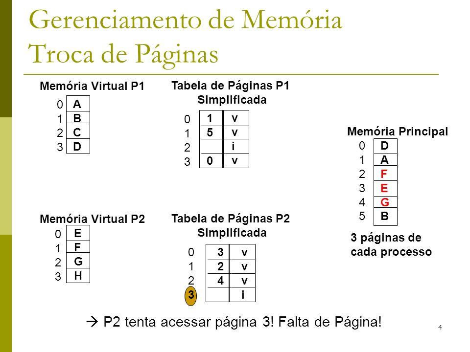 4 Gerenciamento de Memória Troca de Páginas 01230123 ABCDABCD Memória Virtual P1 01230123 324324 vvvivvvi Tabela de Páginas P2 Simplificada 01230123 EFGHEFGH Memória Virtual P2 DAFEGBDAFEGB Memória Principal 012345012345 P2 tenta acessar página 3.