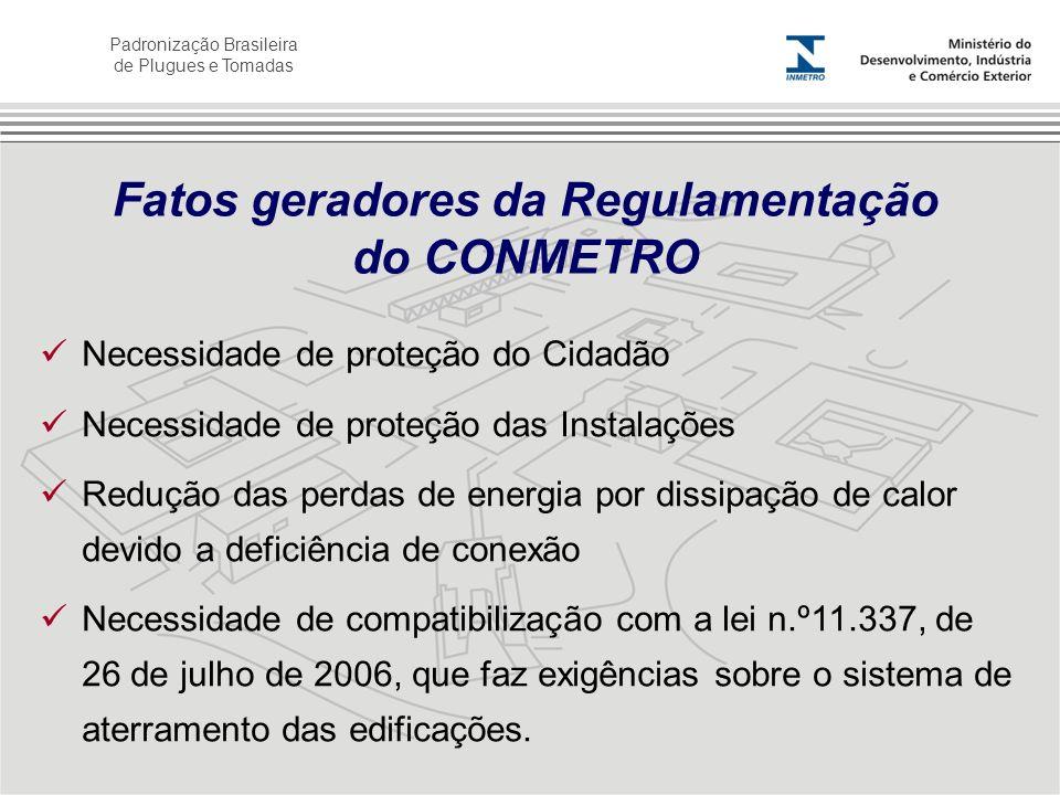 Padronização Brasileira de Plugues e Tomadas Fatos geradores da Regulamentação do CONMETRO Necessidade de proteção do Cidadão Necessidade de proteção