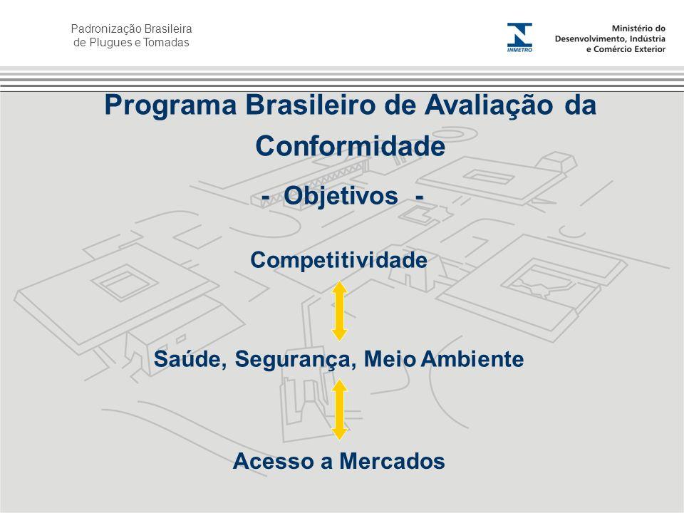 Padronização Brasileira de Plugues e Tomadas Programa Brasileiro de Avaliação da Conformidade - - - Objetivos - Competitividade Saúde, Segurança, Meio