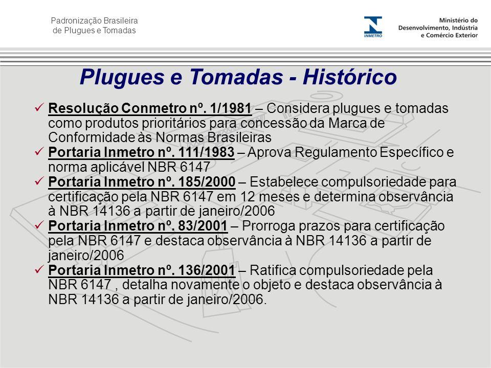 Padronização Brasileira de Plugues e Tomadas Resolução Conmetro nº. 1/1981 – Considera plugues e tomadas como produtos prioritários para concessão da