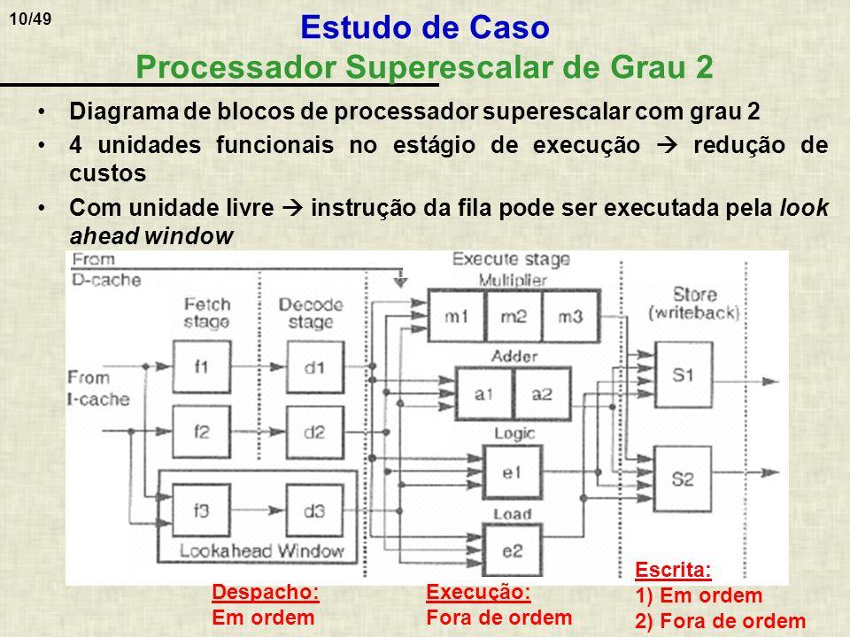 10/49 Estudo de Caso Processador Superescalar de Grau 2 Diagrama de blocos de processador superescalar com grau 2 4 unidades funcionais no estágio de