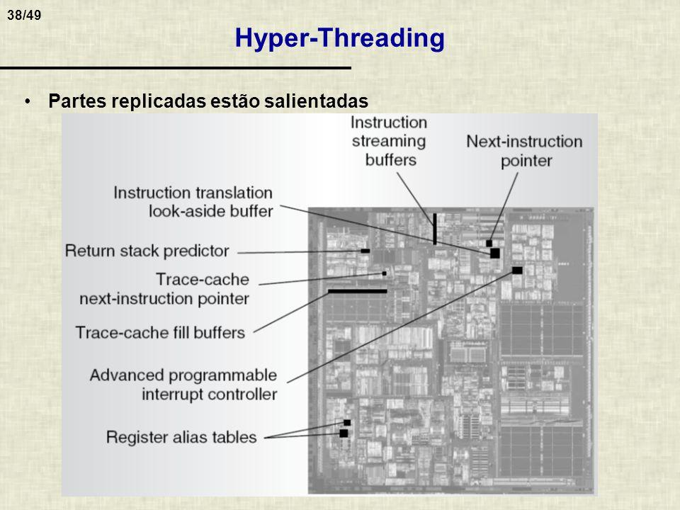 38/49 Hyper-Threading Partes replicadas estão salientadas