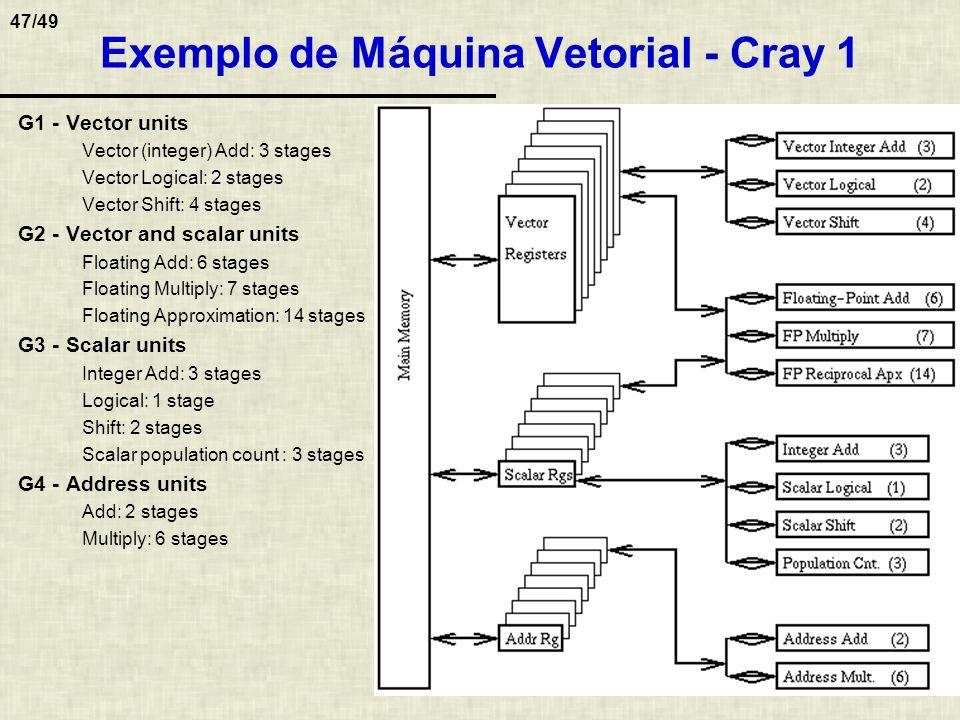 47/49 Exemplo de Máquina Vetorial - Cray 1 G1 - Vector units Vector (integer) Add: 3 stages Vector Logical: 2 stages Vector Shift: 4 stages G2 - Vecto