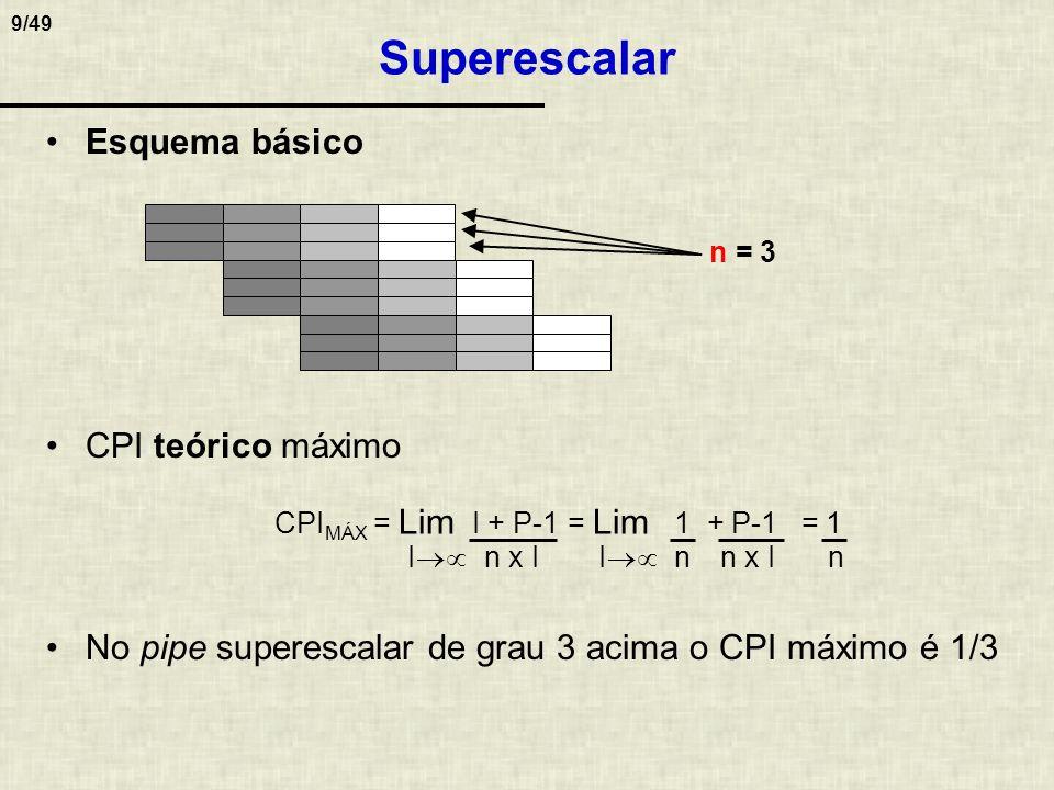 9/49 Superescalar Esquema básico CPI teórico máximo No pipe superescalar de grau 3 acima o CPI máximo é 1/3 n = 3 CPI MÁX = Lim I + P-1 = Lim 1 + P-1