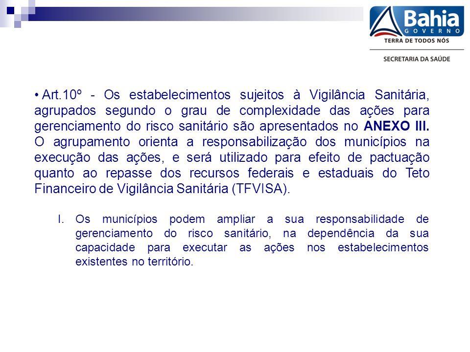 Art.10º - Os estabelecimentos sujeitos à Vigilância Sanitária, agrupados segundo o grau de complexidade das ações para gerenciamento do risco sanitário são apresentados no ANEXO III.