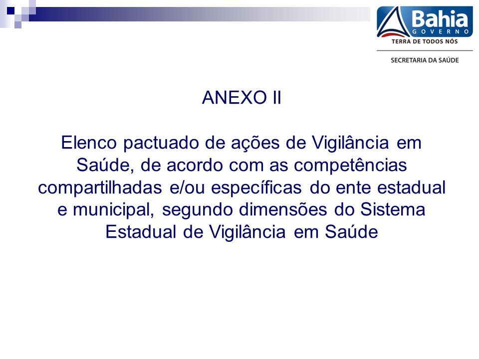ANEXO II Elenco pactuado de ações de Vigilância em Saúde, de acordo com as competências compartilhadas e/ou específicas do ente estadual e municipal, segundo dimensões do Sistema Estadual de Vigilância em Saúde