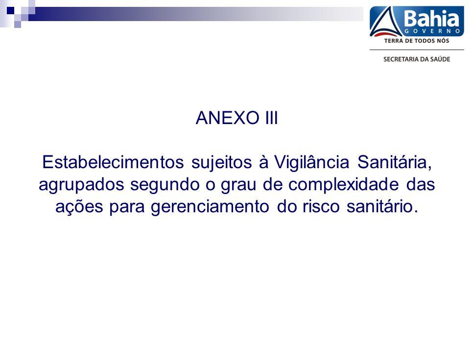 ANEXO III Estabelecimentos sujeitos à Vigilância Sanitária, agrupados segundo o grau de complexidade das ações para gerenciamento do risco sanitário.