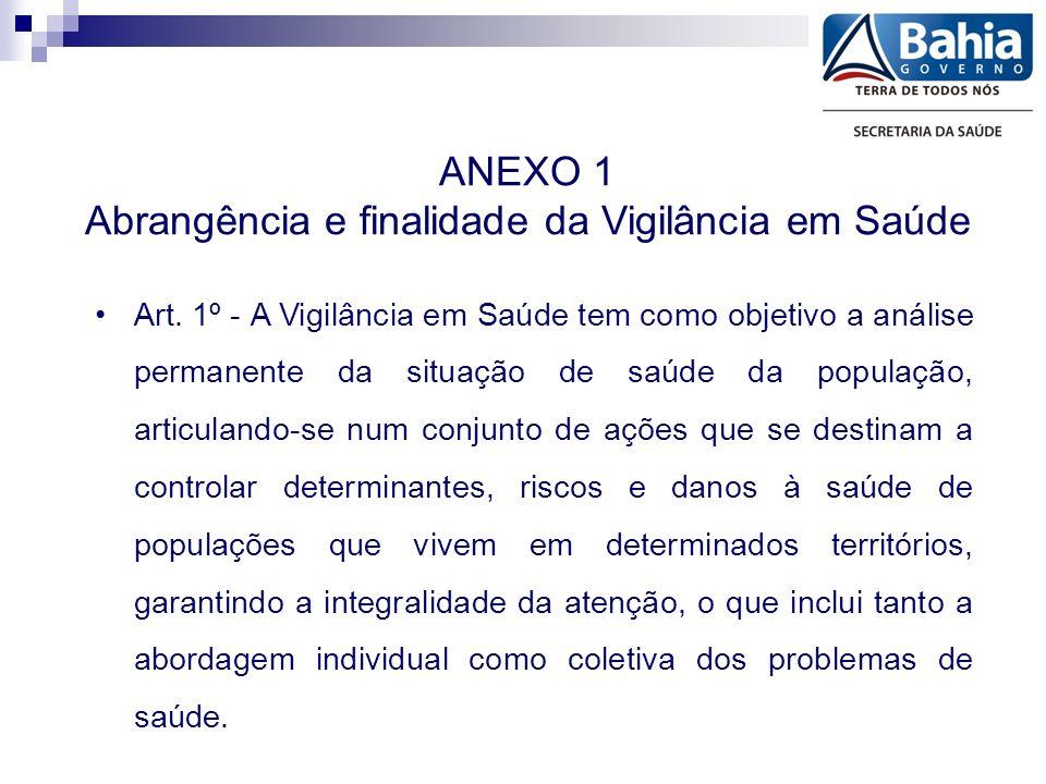 ANEXO 1 Abrangência e finalidade da Vigilância em Saúde Art.
