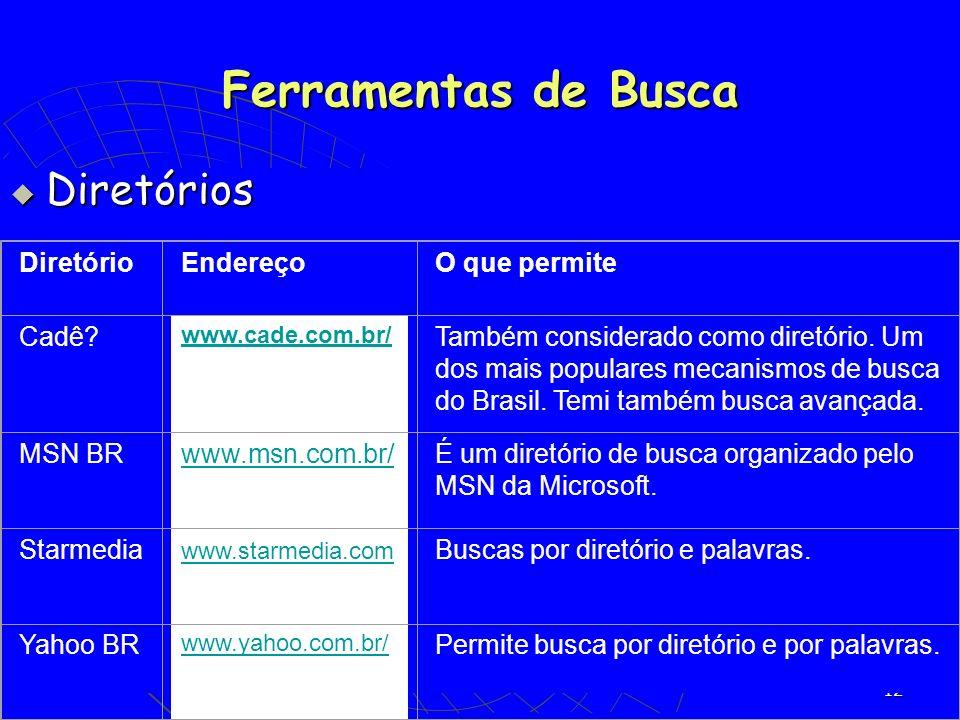 12 Diretórios Diretórios DiretórioEndereçoO que permite Cadê? www.cade.com.br/ Também considerado como diretório. Um dos mais populares mecanismos de