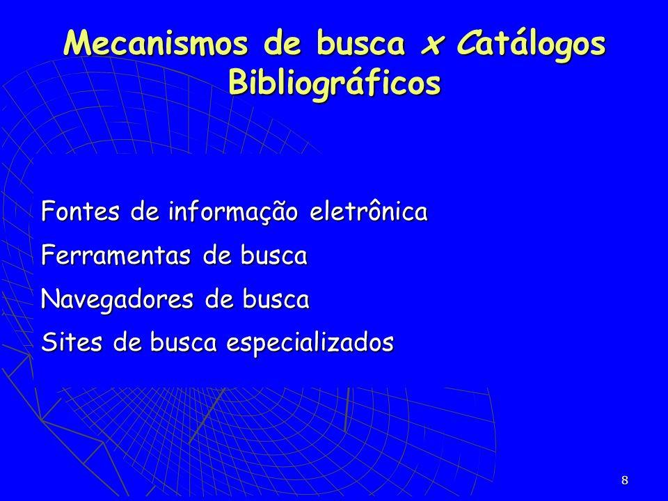 9 INTERNET INTERNET Periódicos científicos - Bireme/ScieloPeriódicos científicos - Bireme/Scielo Dissertações/teses – UNICAMP/USPDissertações/teses – UNICAMP/USP Dissertações/teses brasileiras - IBICTDissertações/teses brasileiras - IBICT Periódicos científicos nacionais - SEER/IBICTPeriódicos científicos nacionais - SEER/IBICT CD-ROM CD-ROM Anais de Encontros científicosAnais de Encontros científicos Fontes de informação eletrônica