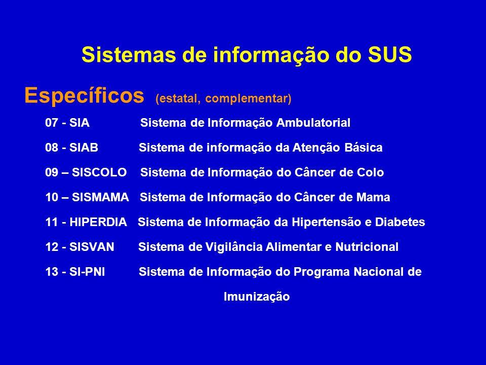 Sistemas de informação do SUS Específicos (estatal, complementar) 14- SISPRENATAL Sistema de Informação do Programa de Humanização no Pré-Natal e Nascimento.