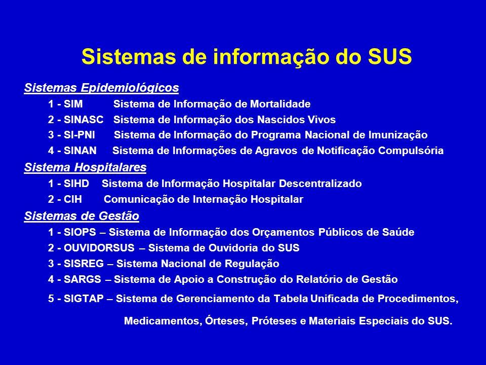 CNS – Sistema do Cadastro Nacional dos Usuários de Saúde http: //cartaonet.datasus.gov.br O cadastramento consiste no processo por meio do qual são identificados os usuários de Saúde e seus domicílios de residência.