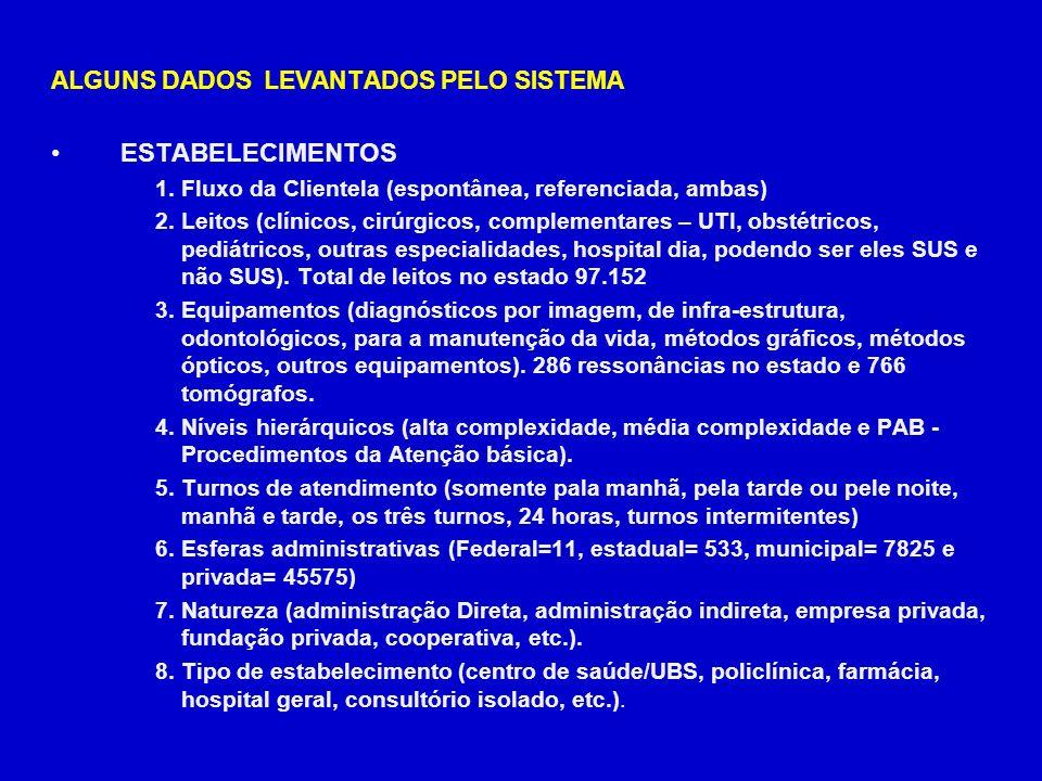 ALGUNS DADOS LEVANTADOS PELO SISTEMA ESTABELECIMENTOS 9.Personalidade jurídica (pessoa física, pessoa jurídica).
