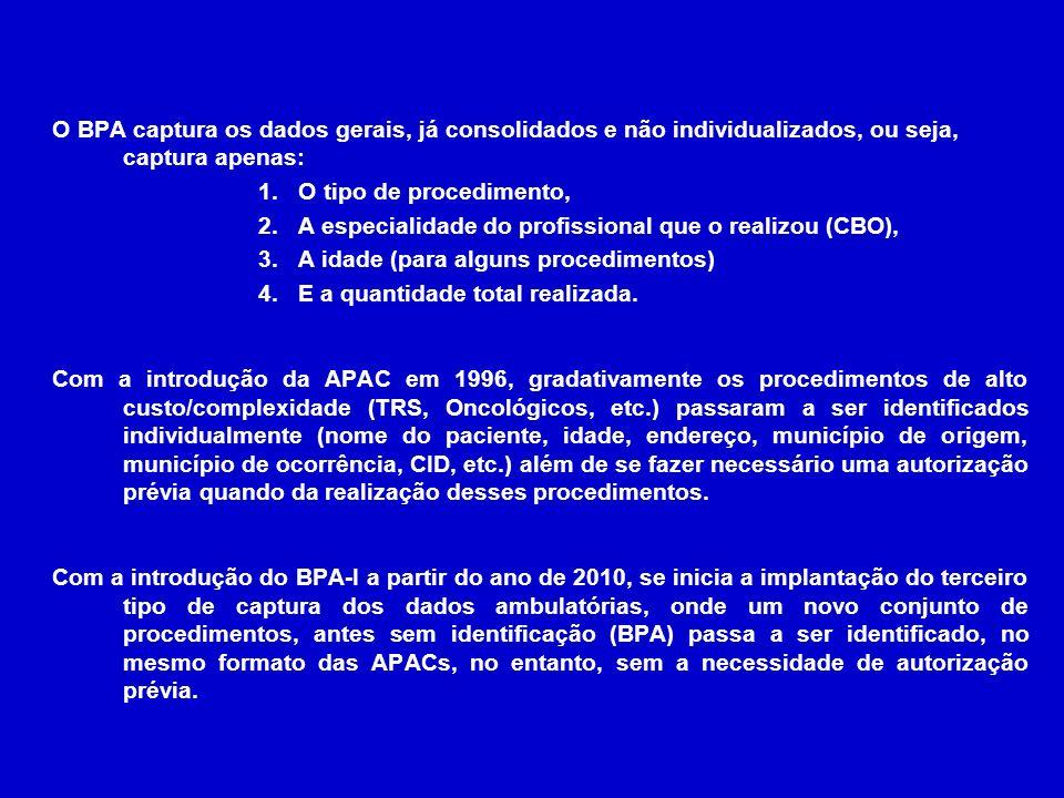 ALGUNS DADOS LEVANTADOS PELA APAC (6 tipos) (medicamentos, nefrologia, Quimioterapia, Radioterapia, Cirurgia Bariátrica, diversos) 1.Sexo 2.Cor 3.Município de ocorrência do atendimento 4.Município de residência do usuário 5.CID principal, secundário e de causas associadas 6.Altura e peso do paciente (medicamentos) 7.Se esta indicado para transplante ou se já o fez 8.Diurese em ml 9.Glicose em Mg/dl 10.Anticorpos de HIV (+ ou - ) 11.Estadiamento do CA 12.Esquema terapêutico oncológico 13.Etnia do paciente 14.Etc.