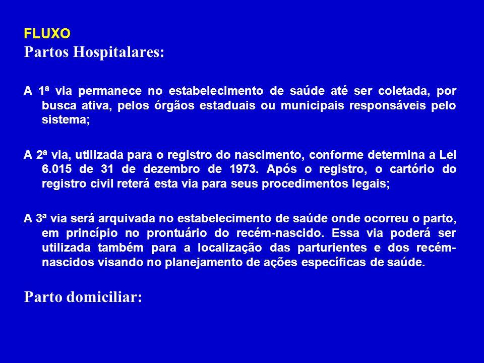 SIHD – Sistema de Informação Hospitalar Descentralizado htpp://sihd.datasus.gov.br Criado em 1984 pelo MS, possuía como lógica inicial a operação do sistema de pagamento dos hospitais contratados, sendo em 1986 estendido para os hospitais filantrópicos, em 1987 para os hospitais universitários e de ensino e em 1991 para os hospitais públicos.