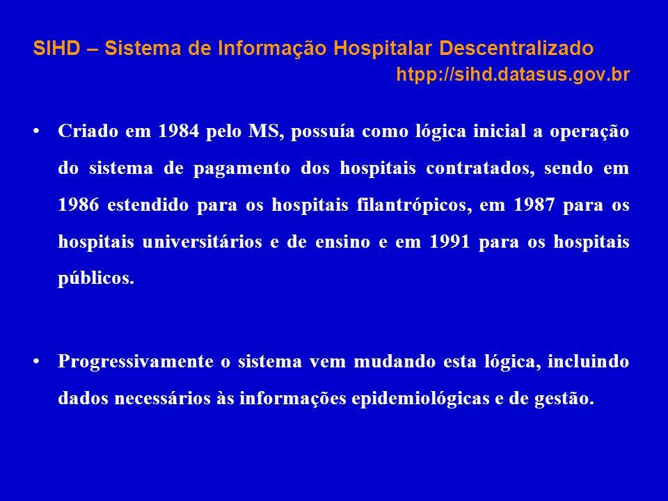 SIHD – Sistema de Informação Hospitalar Descentralizado htpp://sihd.datasus.gov.br Principais dados coletados: Identificação do paciente –Nome, data de nascimento, sexo, CEP, logradouro.