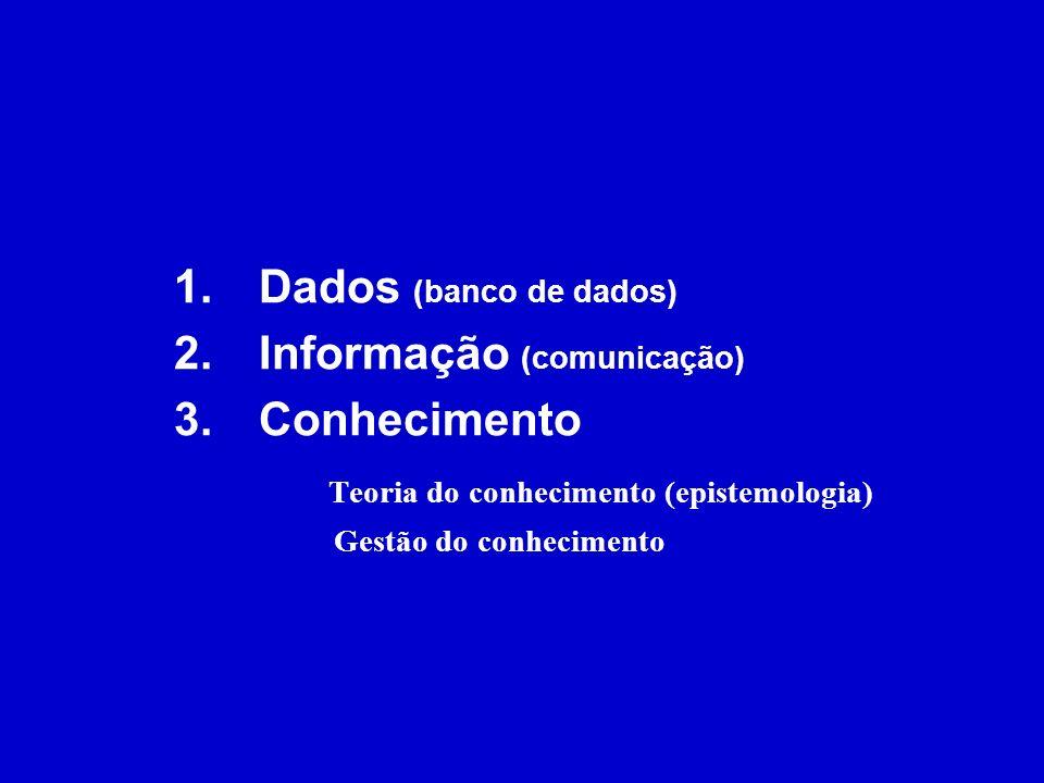 INFORMAÇÃO – Conceito Informação é o resultado do processamento, manipulação e organização de dados, de tal forma que represente uma modificação (quantitativa ou qualitativa) no conhecimento da pessoa que a recebe.