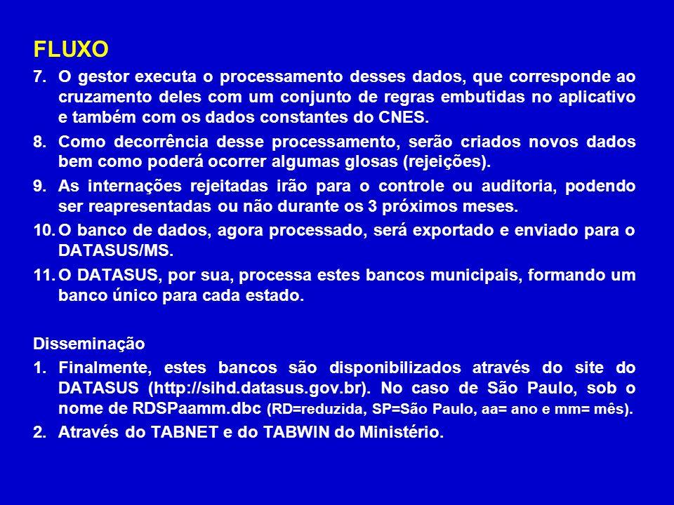 Novos Sistemas 1.Cartão SUS – web service 2.CNES - web service 3.E-SUS – AB - Siab, consultório, RES, etc.