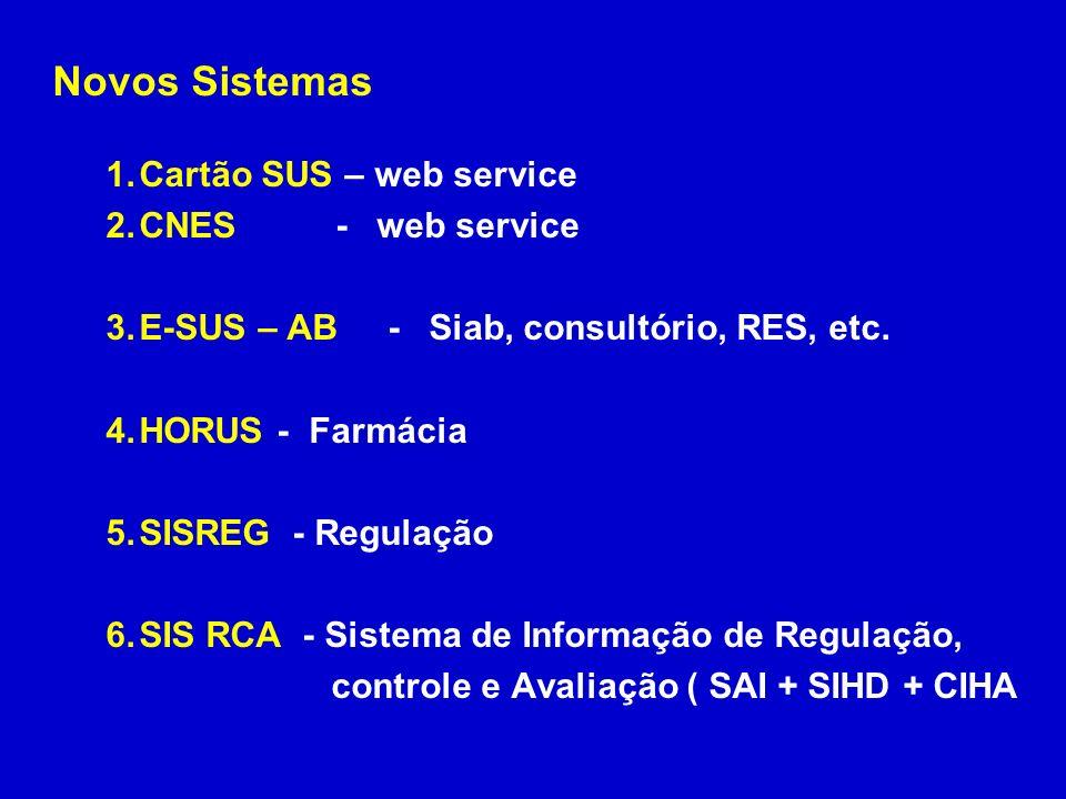 Novos Sistemas 1.SISPRENATAL WEB 2.SISCAM (Siscolo e Sismama)
