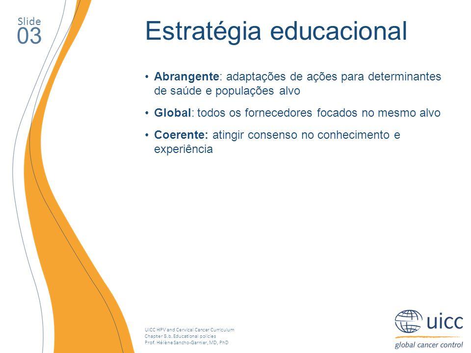 UICC HPV and Cervical Cancer Curriculum Chapter 8.b. Educational policies Prof. Hélène Sancho-Garnier, MD, PhD Slide 03 Estratégia educacional Abrange