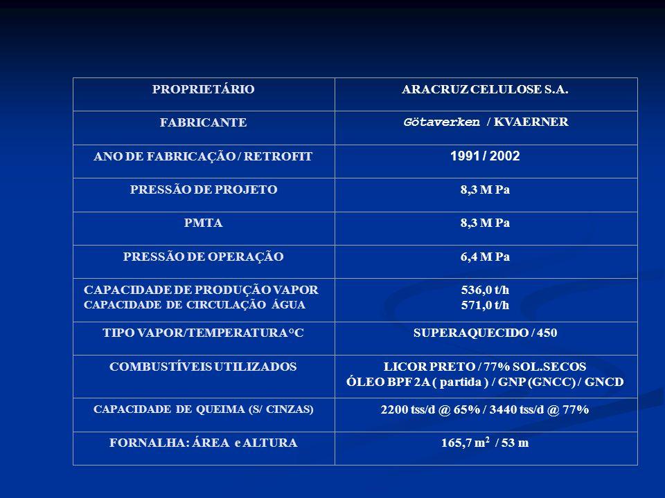 PROPRIETÁRIOARACRUZ CELULOSE S.A. FABRICANTE Götaverken / KVAERNER ANO DE FABRICAÇÃO / RETROFIT 1991 / 2002 PRESSÃO DE PROJETO8,3 M Pa PMTA8,3 M Pa PR