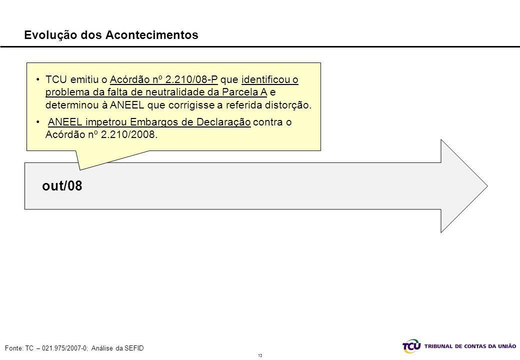 13 Evolução dos Acontecimentos out/08 TCU emitiu o Acórdão nº 2.210/08-P que identificou o problema da falta de neutralidade da Parcela A e determinou à ANEEL que corrigisse a referida distorção.