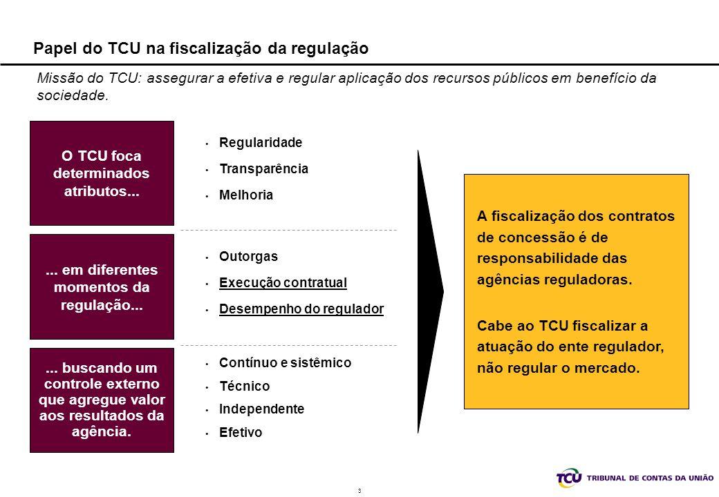 3 O TCU foca determinados atributos... Regularidade Transparência Melhoria...
