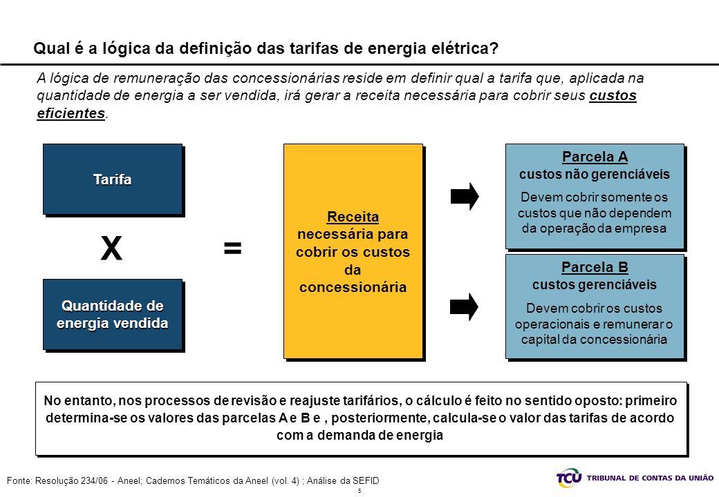 5 Qual é a lógica da definição das tarifas de energia elétrica.