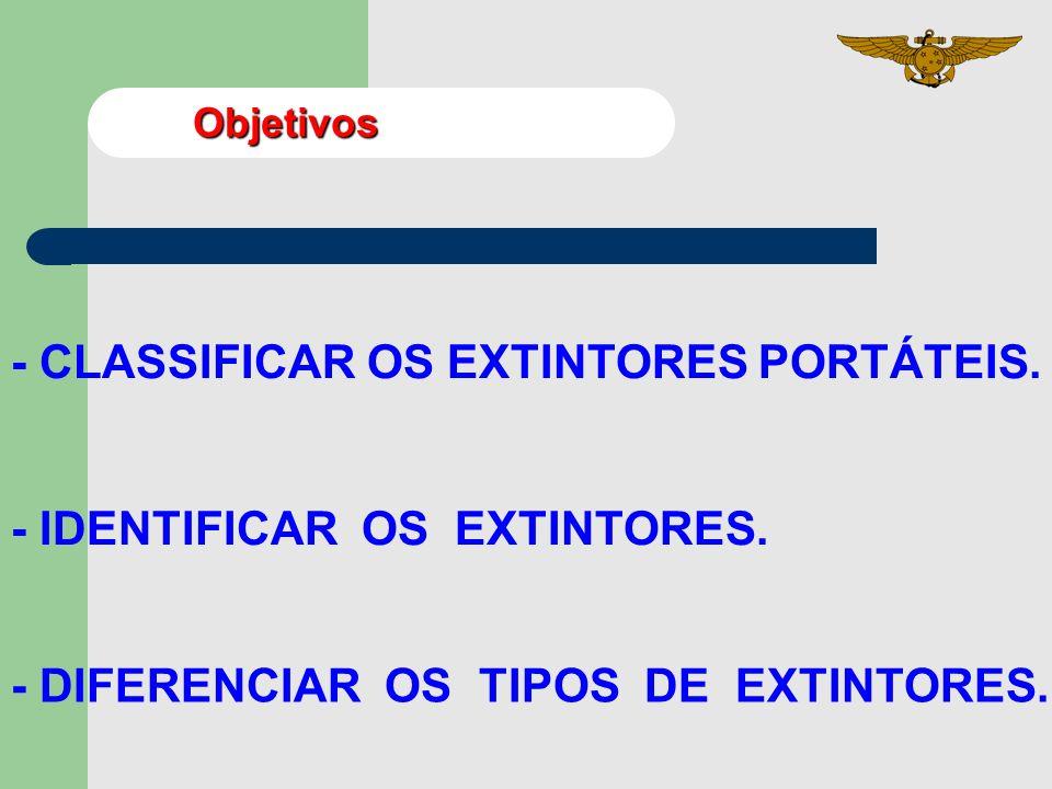 - DIFERENCIAR OS TIPOS DE EXTINTORES.Objetivos - CLASSIFICAR OS EXTINTORES PORTÁTEIS.