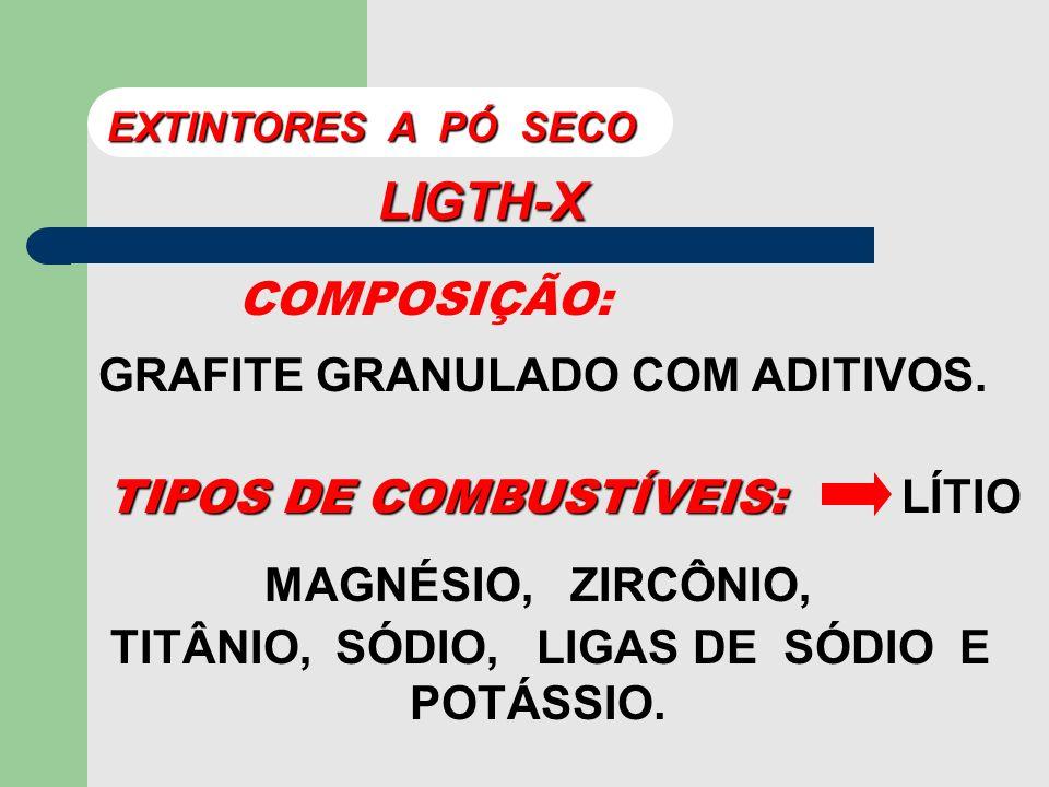 MET-L-X TIPOS DE COMBUSTÍVEIS: SÓDIO, POTÁSSIO, LIGAS DE SÓDIO- POTÁSSIO E MAGNÉSIO. EXTINTORES A PÓ SECO
