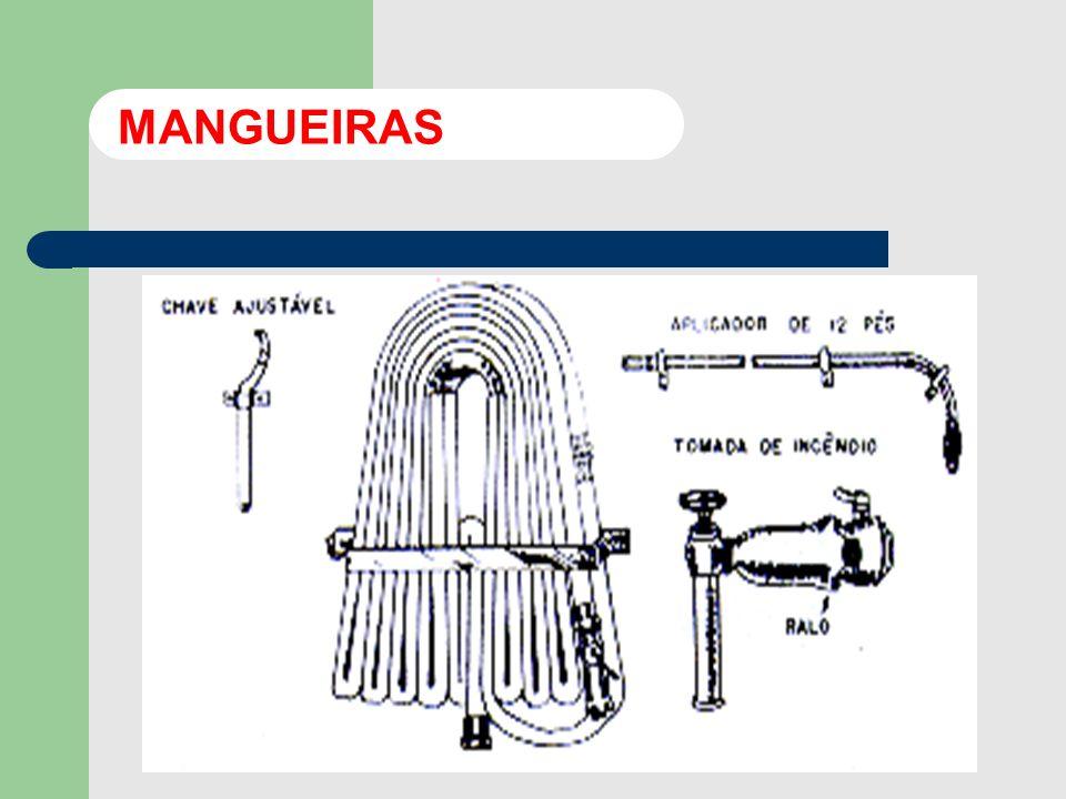 UTILIZAÇÃO ROMPER O LACRE E ABRIR A VÁLVULA DESENROLAR A MANGUEIRA ABERTURA DA ALAVANCA REGISTRO TESTAR E ACIONAR INTERMITENTE P-100