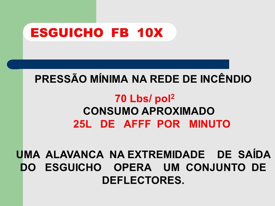 ESGUICHO FB 10X UTILIZADO NAS FRAGATAS CLASSE NITERÓI CAPACIDADE DE ESPUMA 450 L POR MINUTO