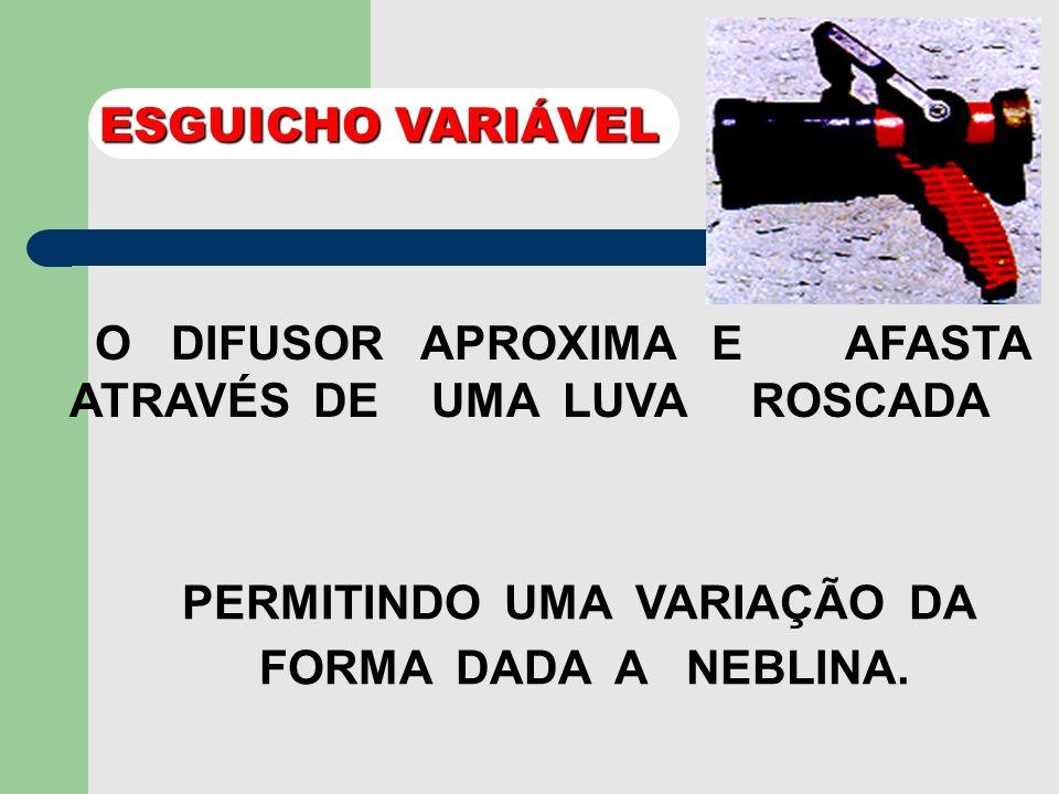 ESGUICHO VARIÁVEL